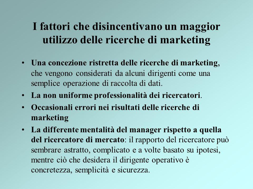 I fattori che disincentivano un maggior utilizzo delle ricerche di marketing