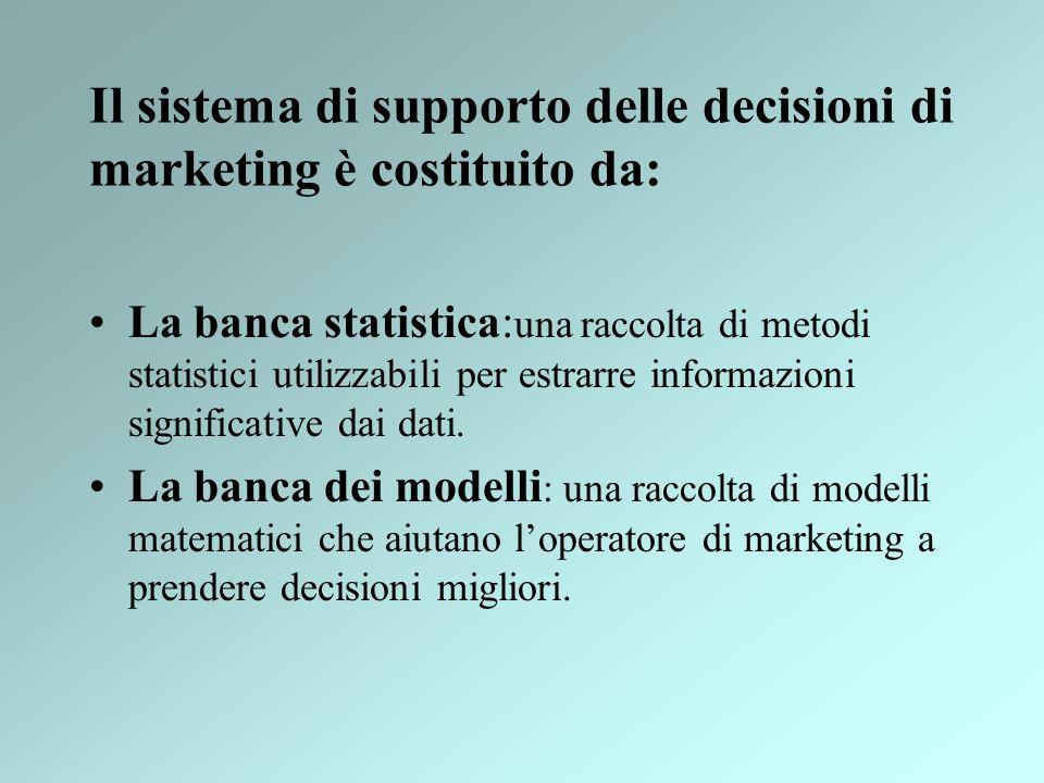 Il sistema di supporto delle decisioni di marketing è costituito da: