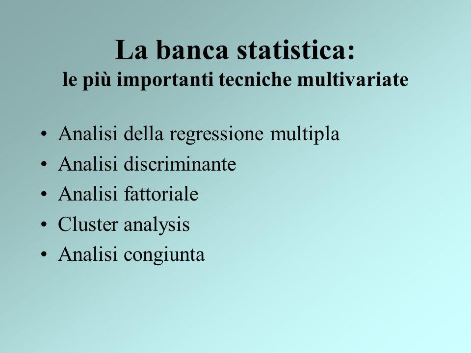 La banca statistica: le più importanti tecniche multivariate