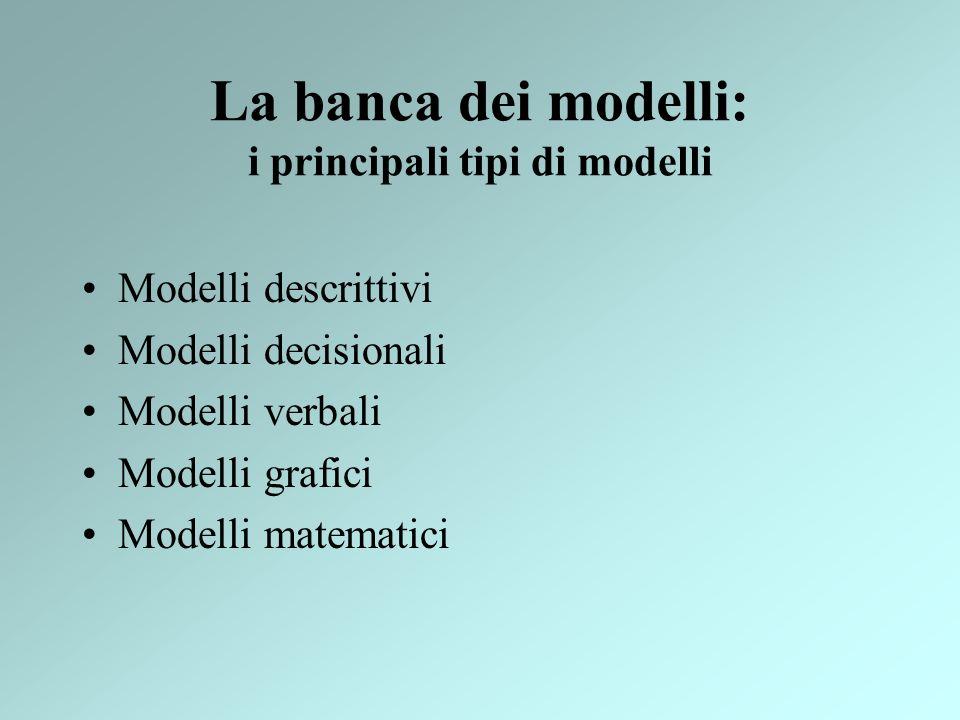 La banca dei modelli: i principali tipi di modelli