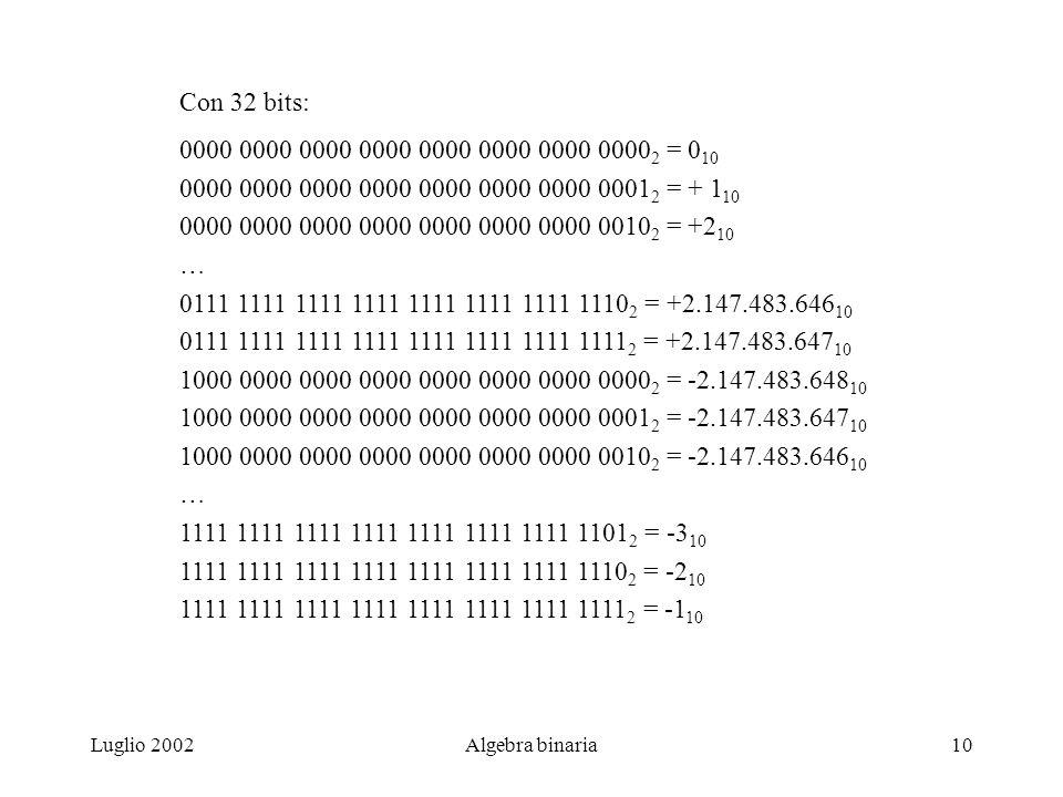Con 32 bits: 0000 0000 0000 0000 0000 0000 0000 00002 = 010. 0000 0000 0000 0000 0000 0000 0000 00012 = + 110.