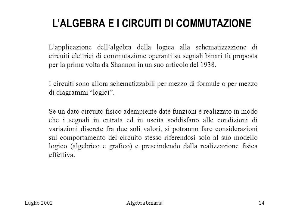 L'ALGEBRA E I CIRCUITI DI COMMUTAZIONE