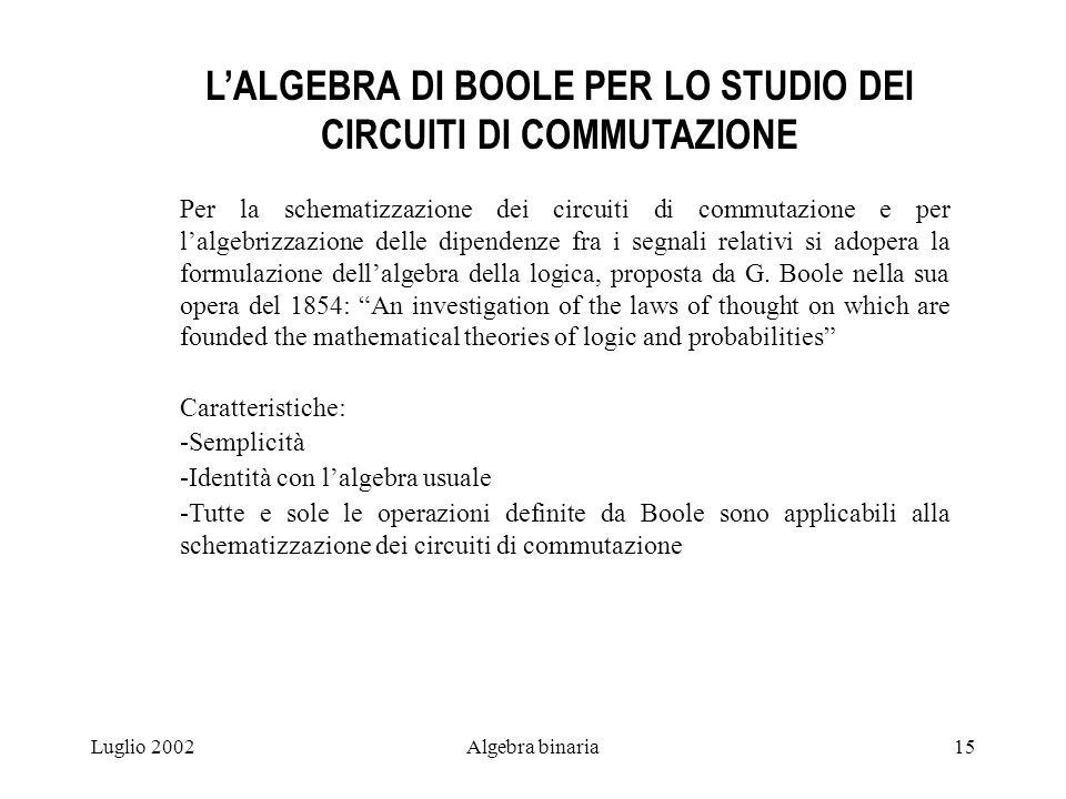 L'ALGEBRA DI BOOLE PER LO STUDIO DEI CIRCUITI DI COMMUTAZIONE