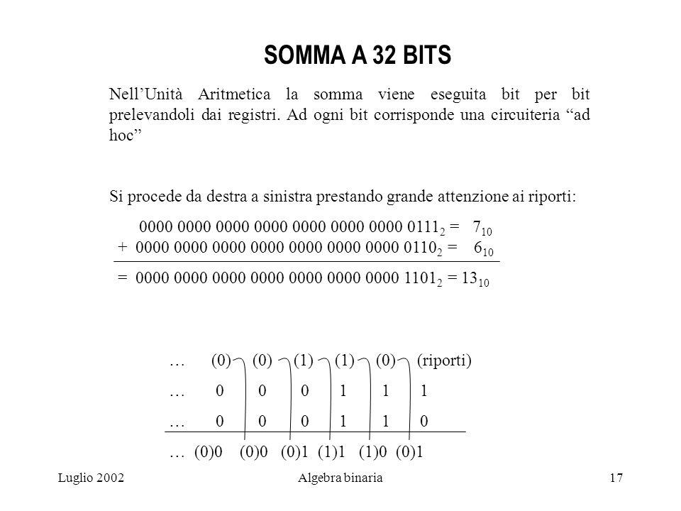 SOMMA A 32 BITS Nell'Unità Aritmetica la somma viene eseguita bit per bit prelevandoli dai registri. Ad ogni bit corrisponde una circuiteria ad hoc