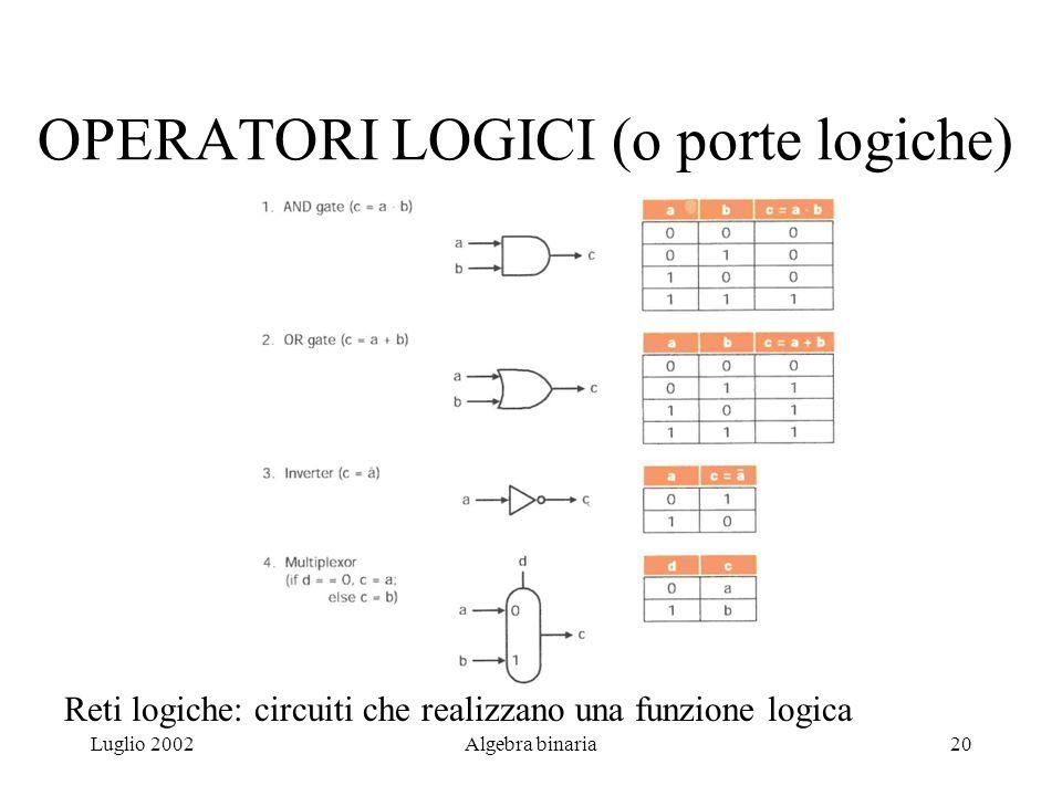 OPERATORI LOGICI (o porte logiche)