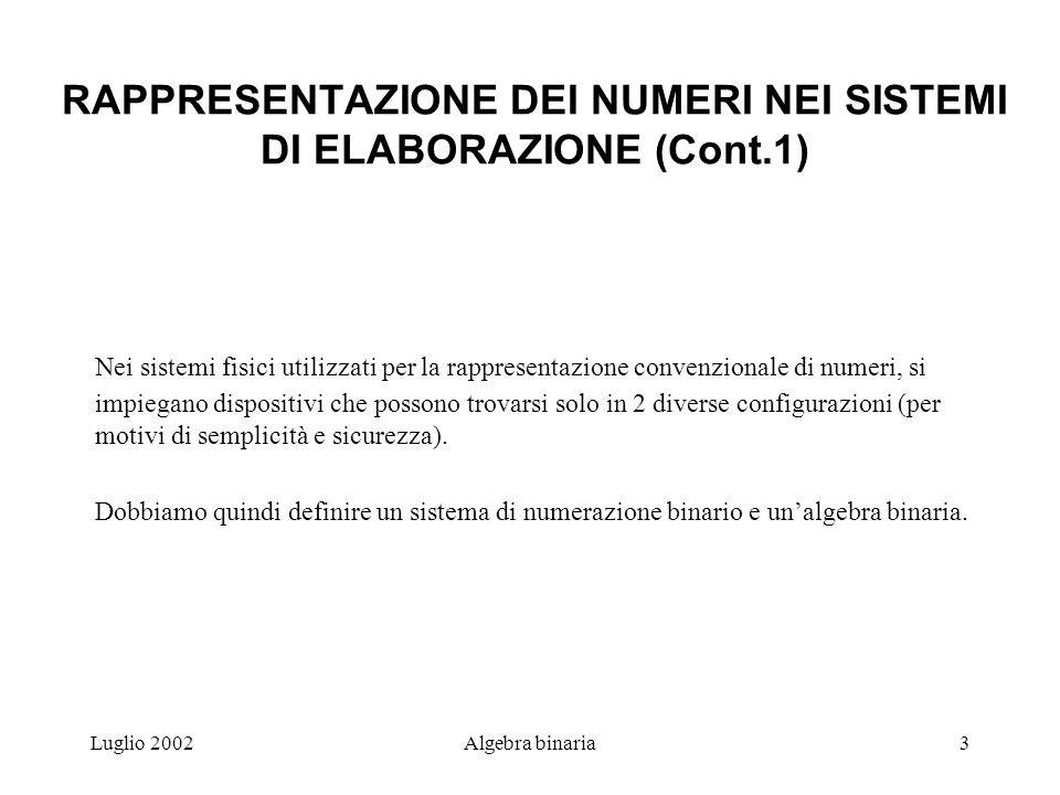 RAPPRESENTAZIONE DEI NUMERI NEI SISTEMI DI ELABORAZIONE (Cont.1)