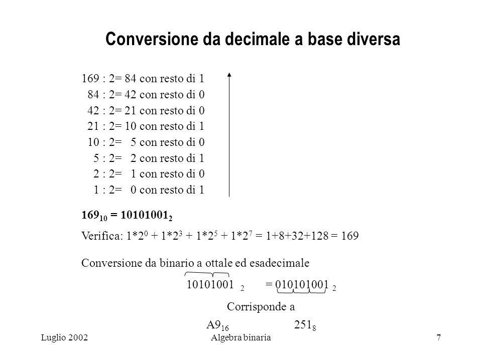 Conversione da decimale a base diversa