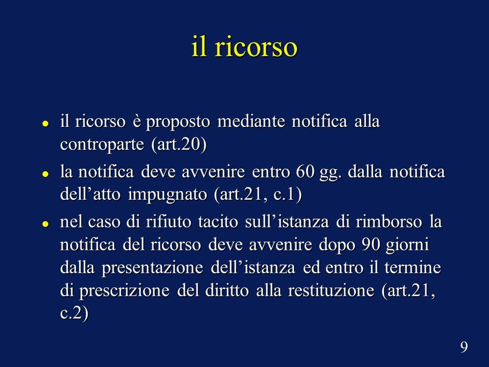 il ricorso il ricorso è proposto mediante notifica alla controparte (art.20)