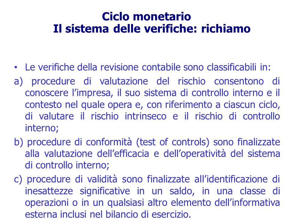 Ciclo monetario Il sistema delle verifiche: richiamo