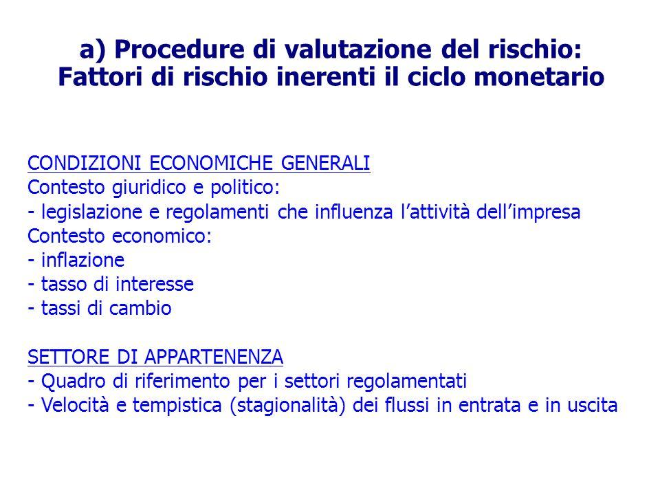 a) Procedure di valutazione del rischio: Fattori di rischio inerenti il ciclo monetario