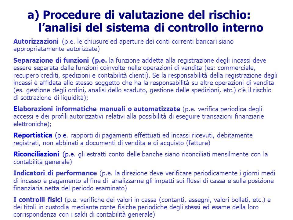 a) Procedure di valutazione del rischio: l'analisi del sistema di controllo interno