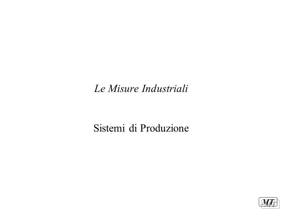 Le Misure Industriali Sistemi di Produzione