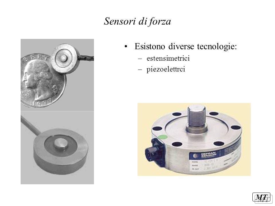 Sensori di forza Esistono diverse tecnologie: estensimetrici