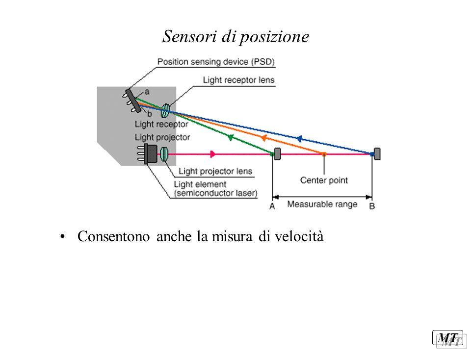 Sensori di posizione Consentono anche la misura di velocità