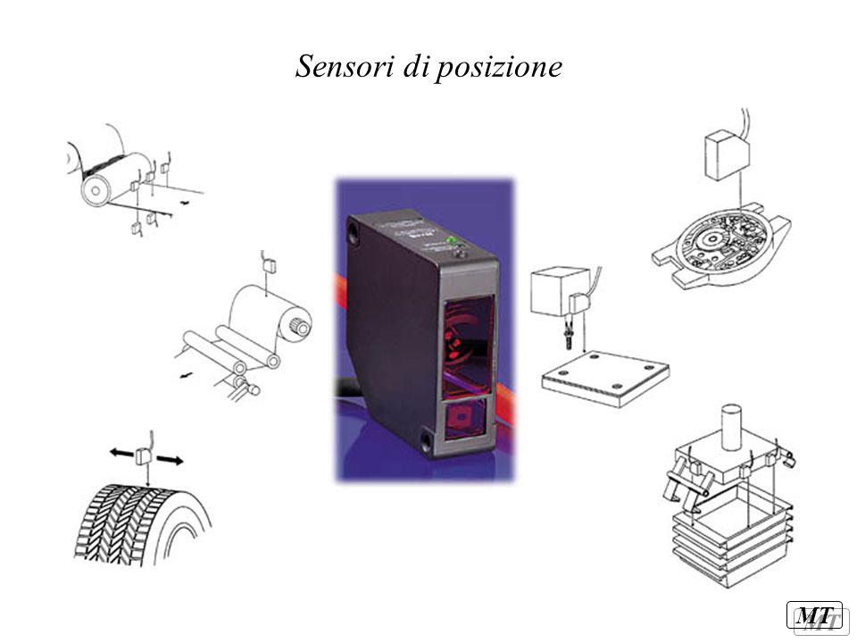 Sensori di posizione