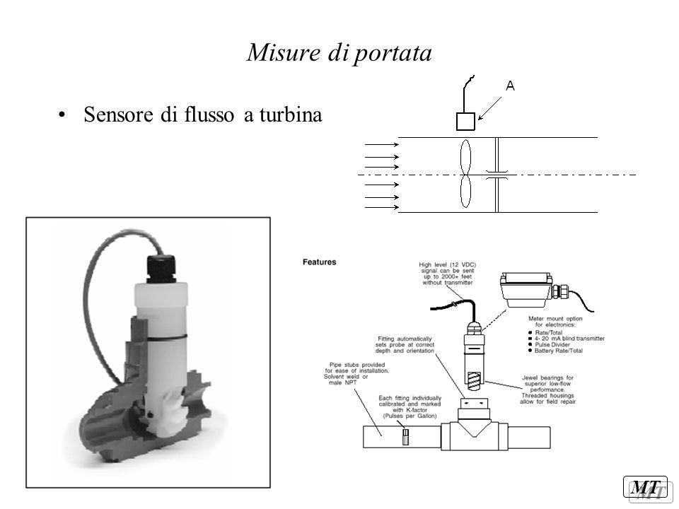 Misure di portata Sensore di flusso a turbina