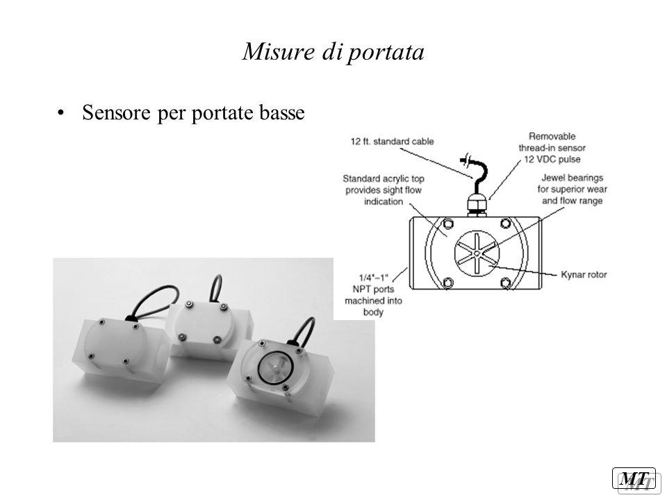 Misure di portata Sensore per portate basse