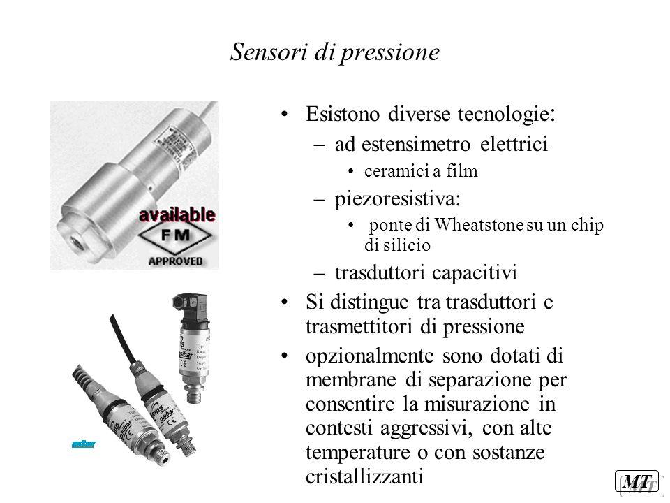 Sensori di pressione Esistono diverse tecnologie: