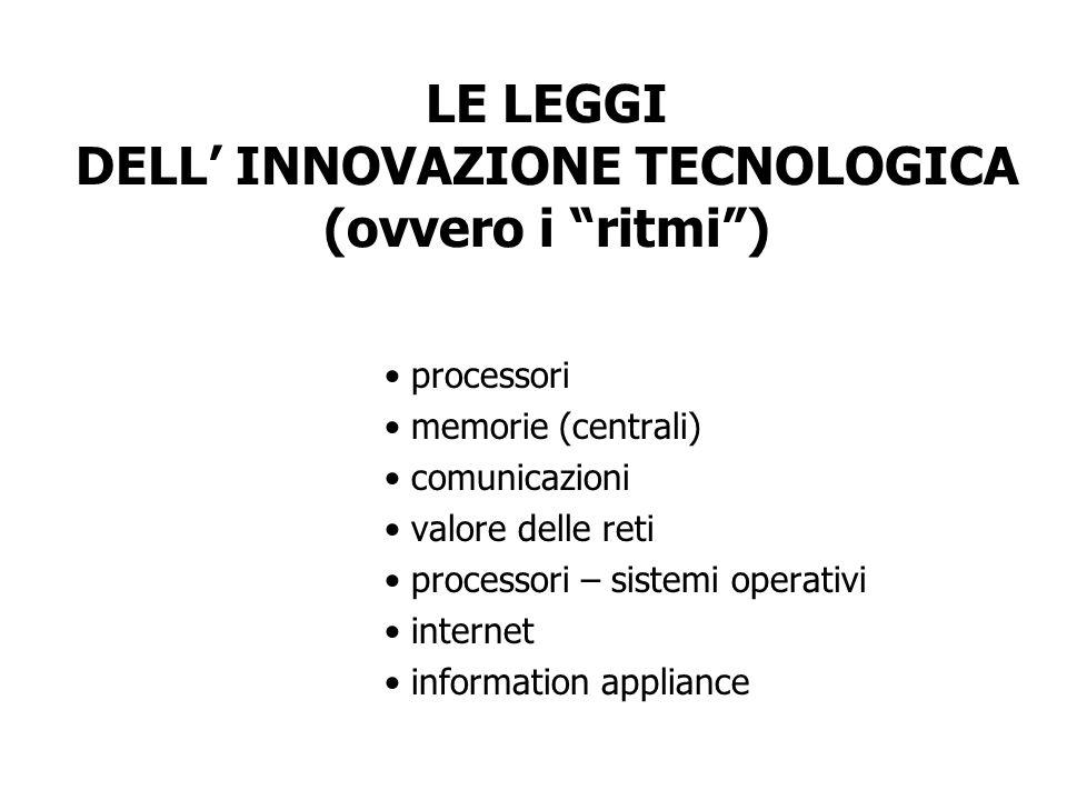 LE LEGGI DELL' INNOVAZIONE TECNOLOGICA (ovvero i ritmi )