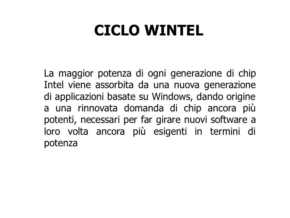 CICLO WINTEL