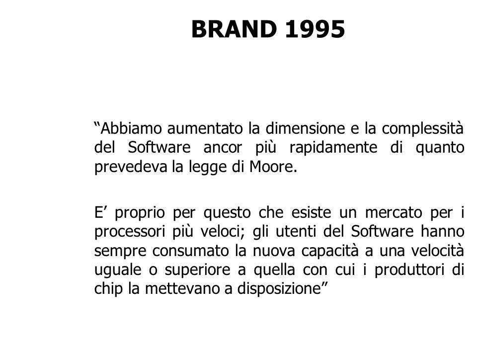 BRAND 1995 Abbiamo aumentato la dimensione e la complessità del Software ancor più rapidamente di quanto prevedeva la legge di Moore.