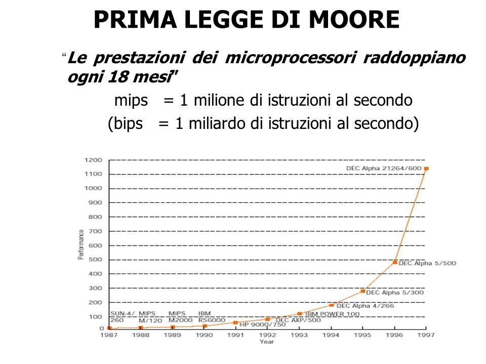 PRIMA LEGGE DI MOORE mips = 1 milione di istruzioni al secondo