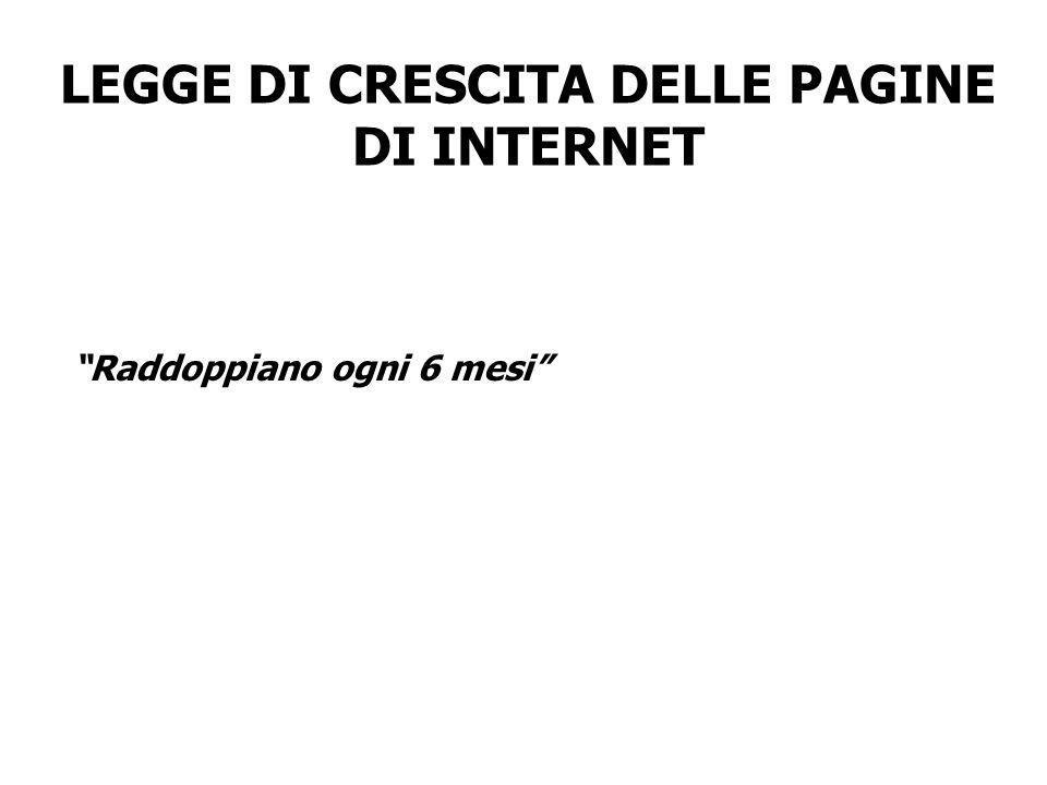 LEGGE DI CRESCITA DELLE PAGINE DI INTERNET