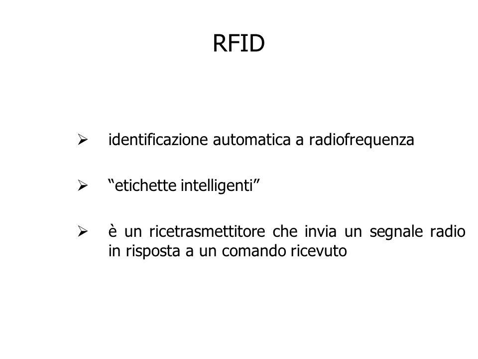 RFID identificazione automatica a radiofrequenza