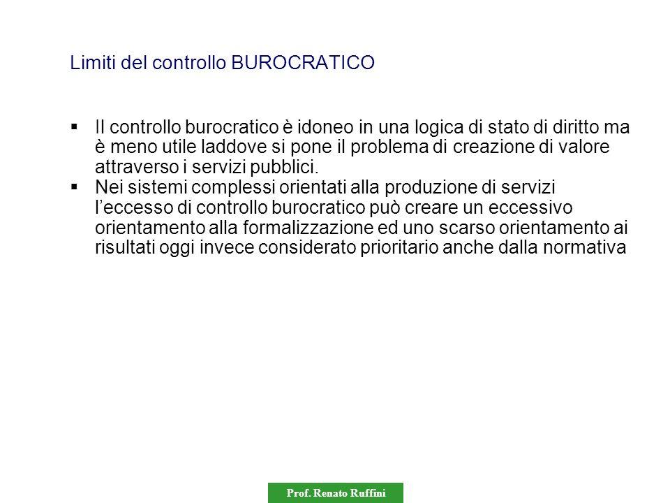 Limiti del controllo BUROCRATICO