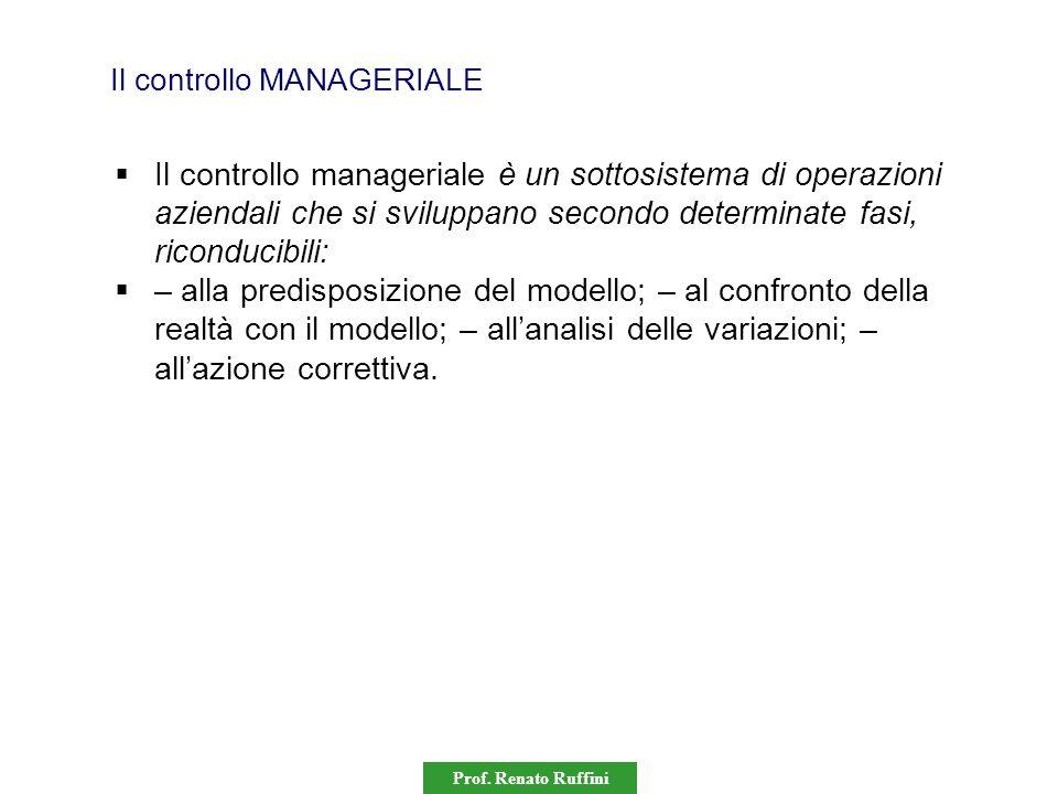 Il controllo MANAGERIALE