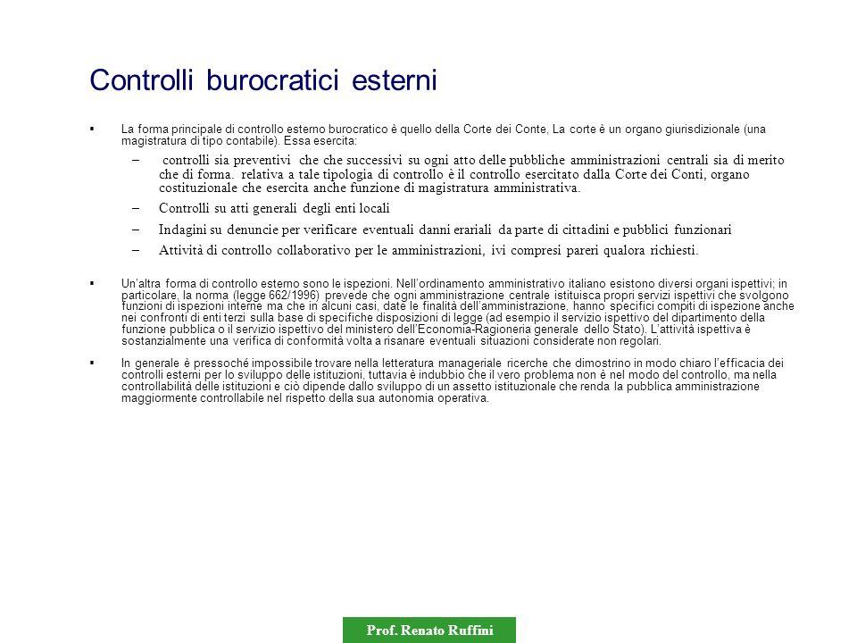 Controlli burocratici esterni
