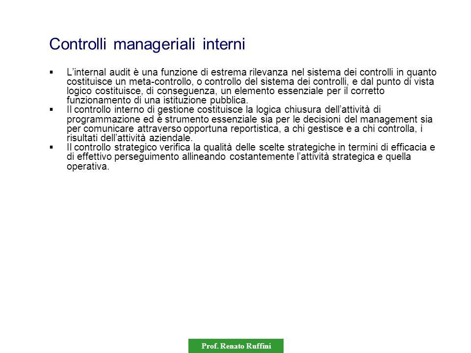 Controlli manageriali interni