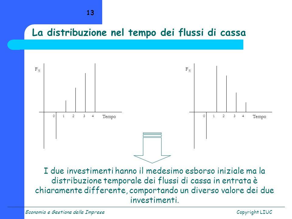 La distribuzione nel tempo dei flussi di cassa