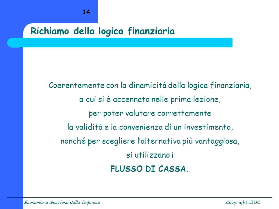 Richiamo della logica finanziaria