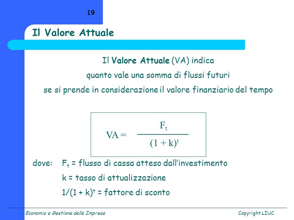 Il Valore Attuale Ft (1 + k)t VA = Il Valore Attuale (VA) indica