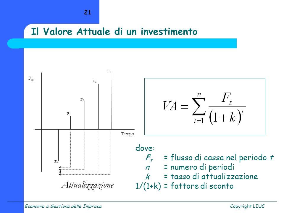 Il Valore Attuale di un investimento