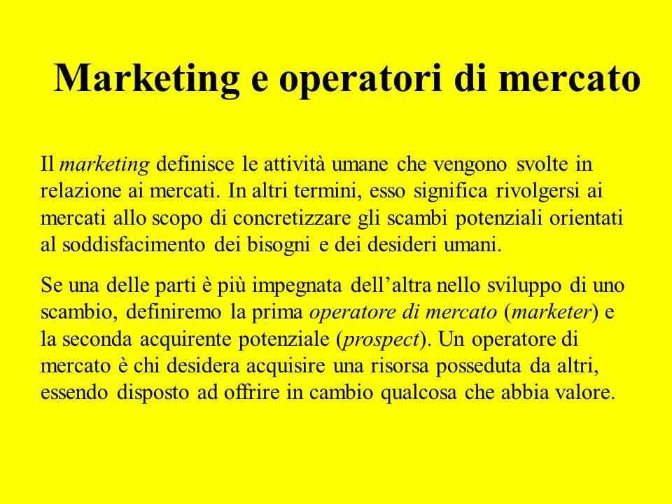 Marketing e operatori di mercato
