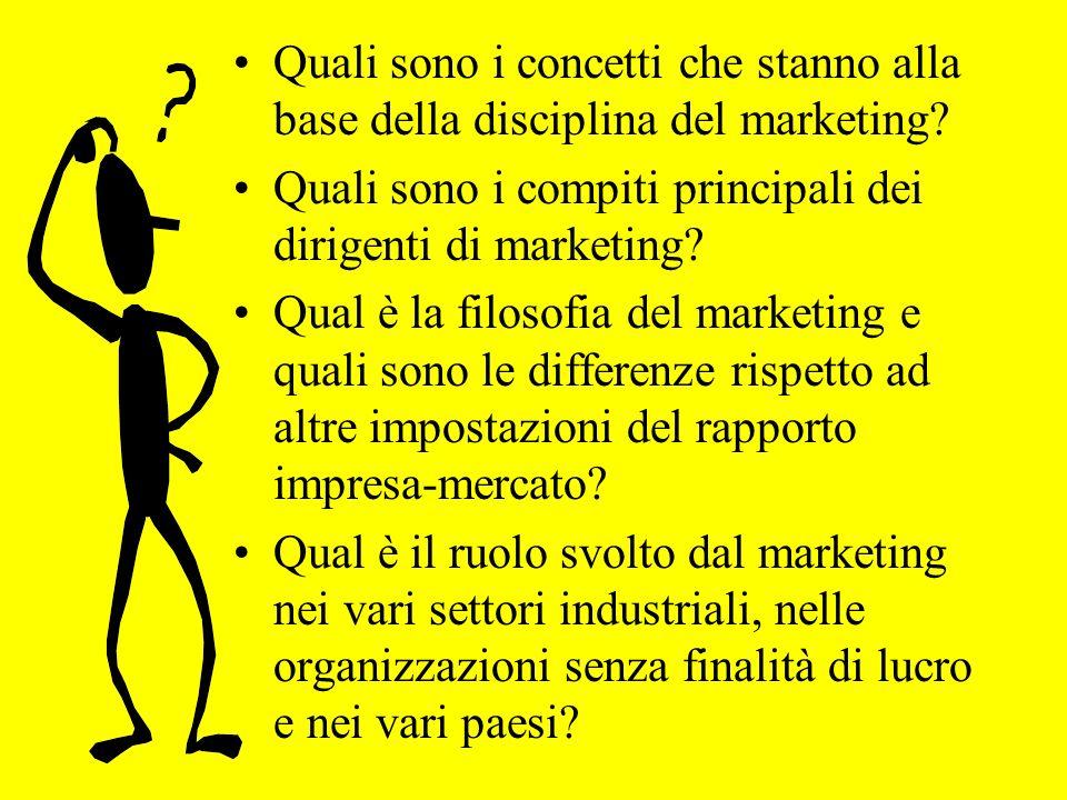 Quali sono i concetti che stanno alla base della disciplina del marketing