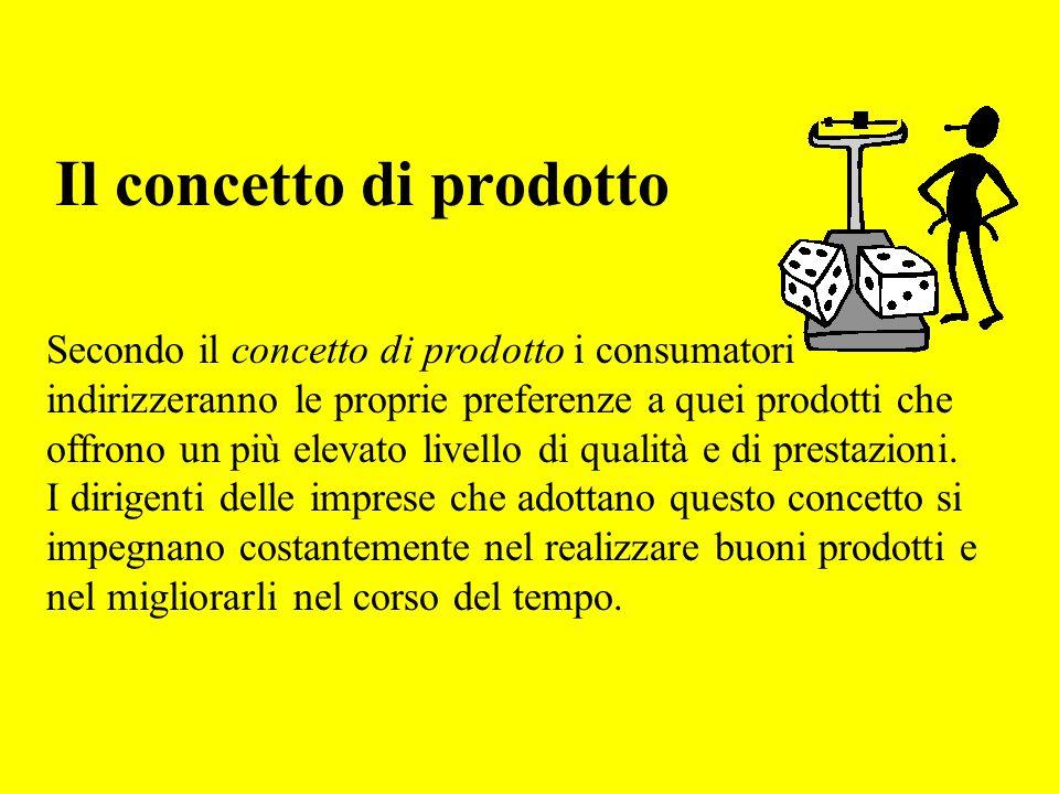 Il concetto di prodotto