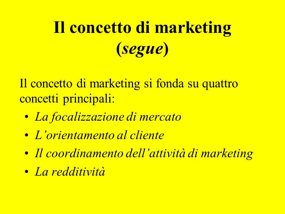 Il concetto di marketing (segue)