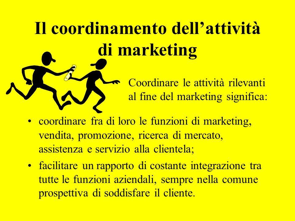 Il coordinamento dell'attività di marketing
