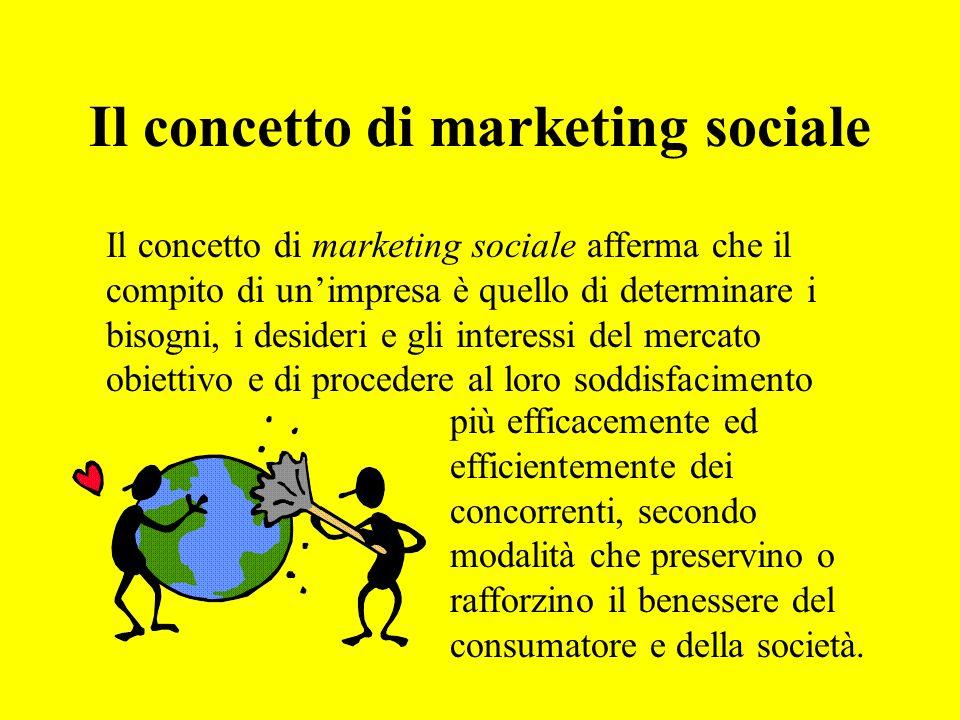 Il concetto di marketing sociale