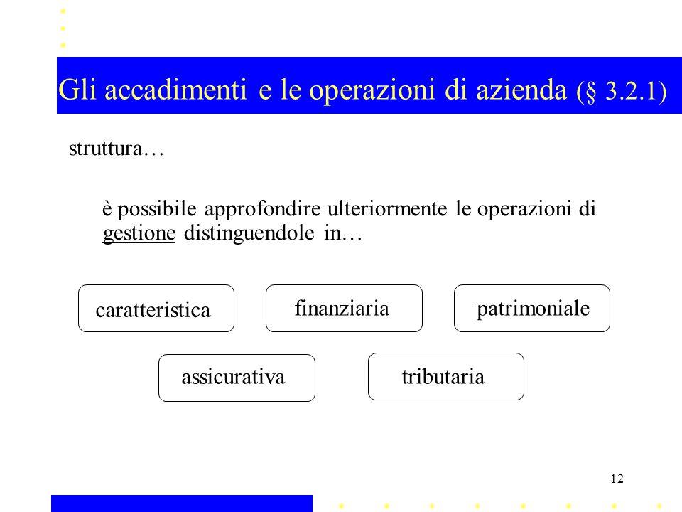 Gli accadimenti e le operazioni di azienda (§ 3.2.1)