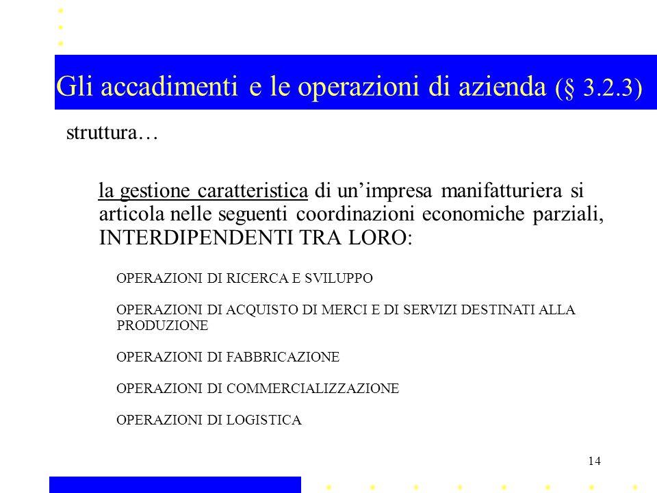 Gli accadimenti e le operazioni di azienda (§ 3.2.3)