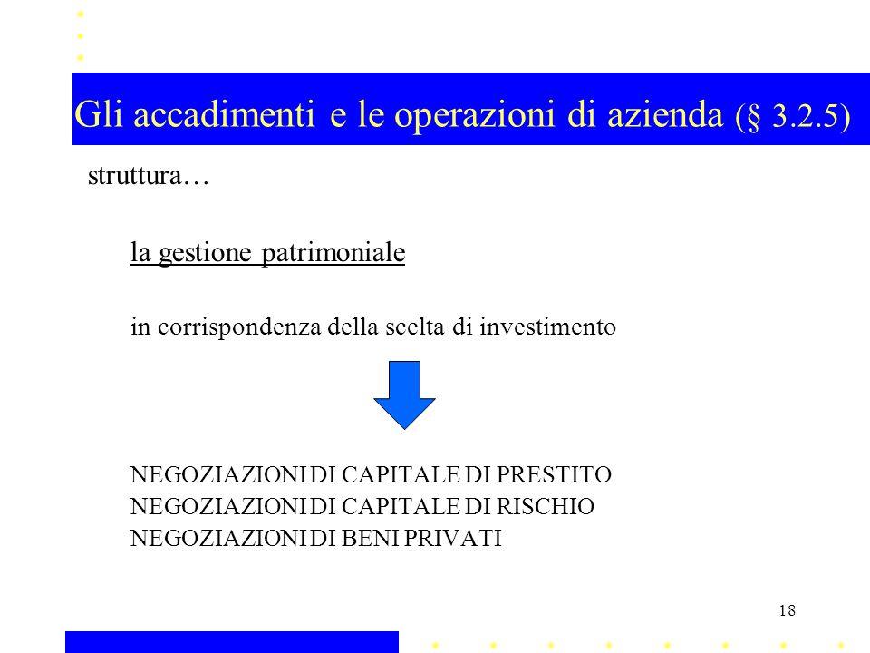 Gli accadimenti e le operazioni di azienda (§ 3.2.5)