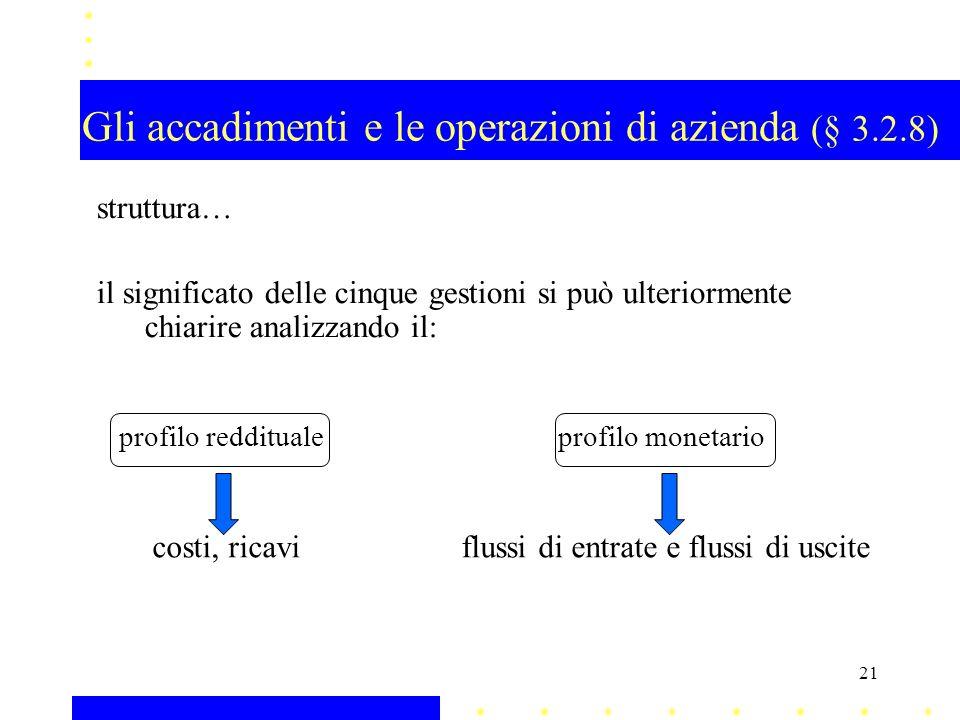 Gli accadimenti e le operazioni di azienda (§ 3.2.8)