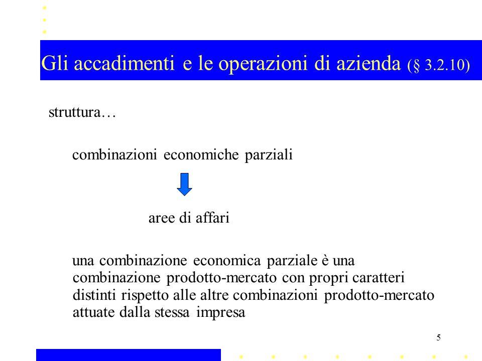 Gli accadimenti e le operazioni di azienda (§ 3.2.10)