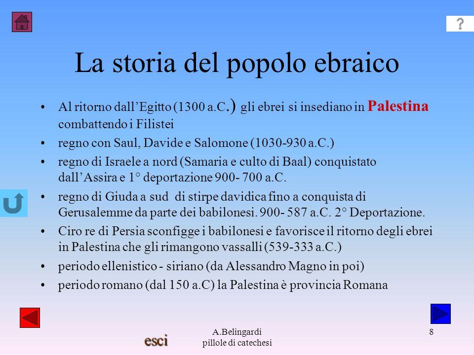 La storia del popolo ebraico