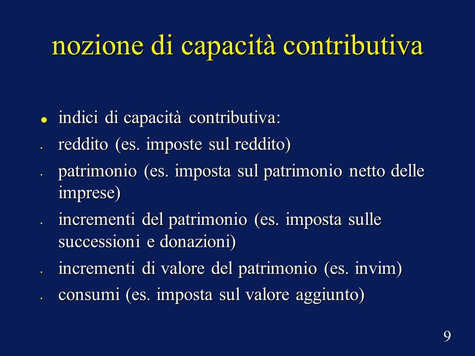 nozione di capacità contributiva