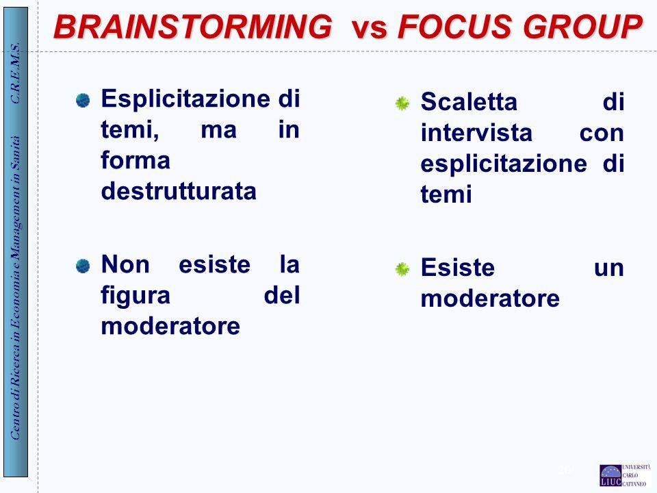BRAINSTORMING vs FOCUS GROUP